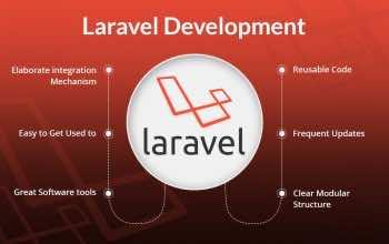Laravel Изображение: 2